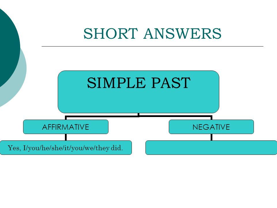 SHORT ANSWERS SIMPLE PAST AFFIRMATIVE Yes, I/you/he/she/it/you/we/they did. NEGATIVE
