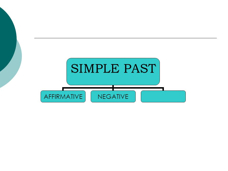 SIMPLE PAST AFFIRMATIVENEGATIVE