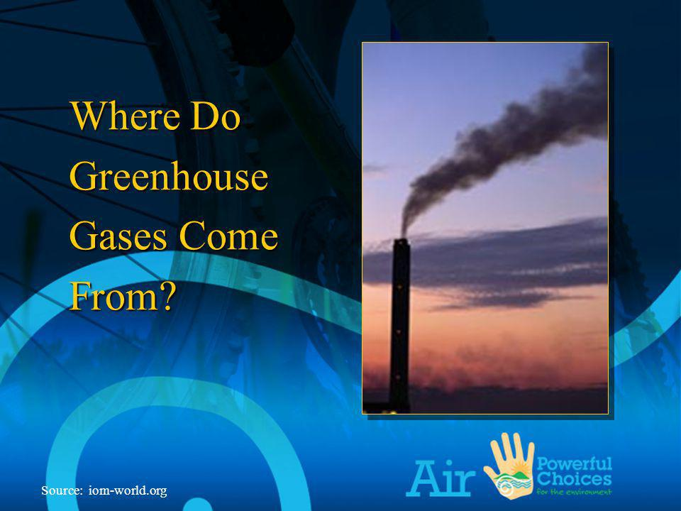 Where Do Greenhouse Gases Come From Source: iom-world.org Where Do Greenhouse Gases Come From