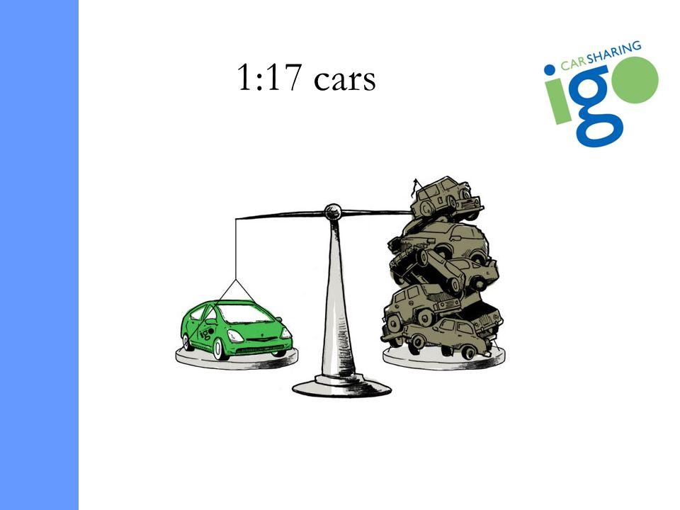 1:17 cars
