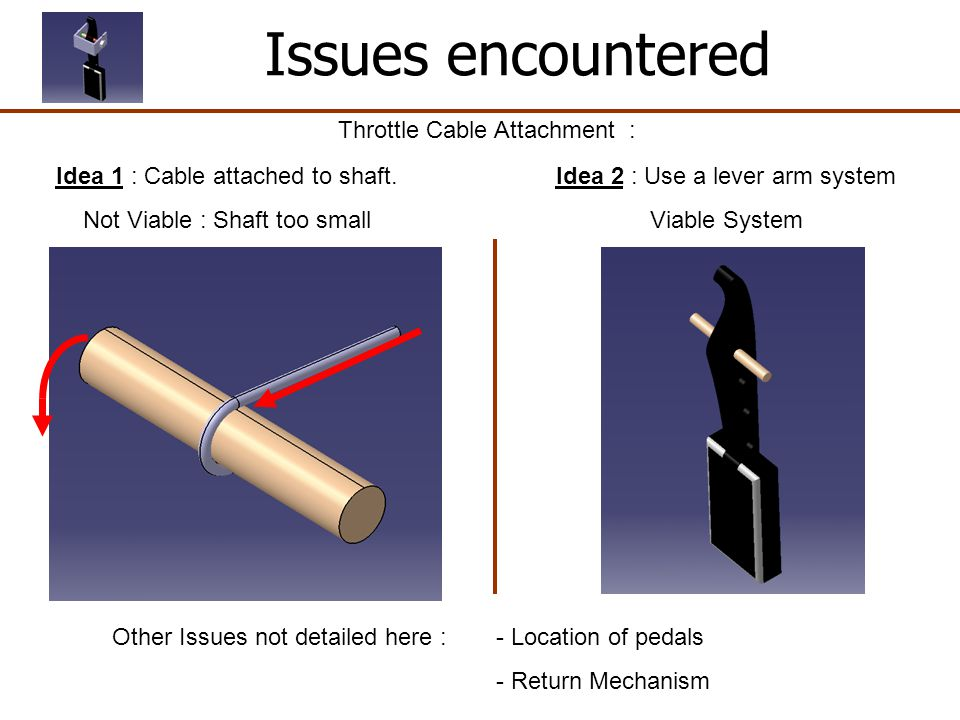 Issues encountered Throttle Cable Attachment : Idea 1 : Cable attached to shaft.