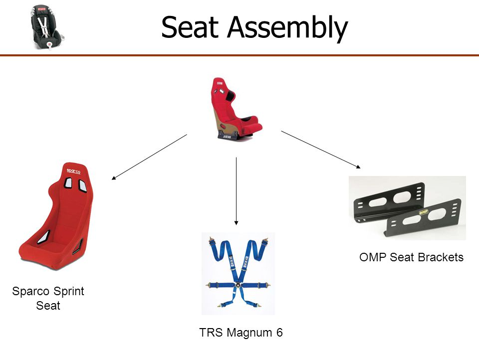 Specification / FIA Rules Project Requirements : Space fort two seats.