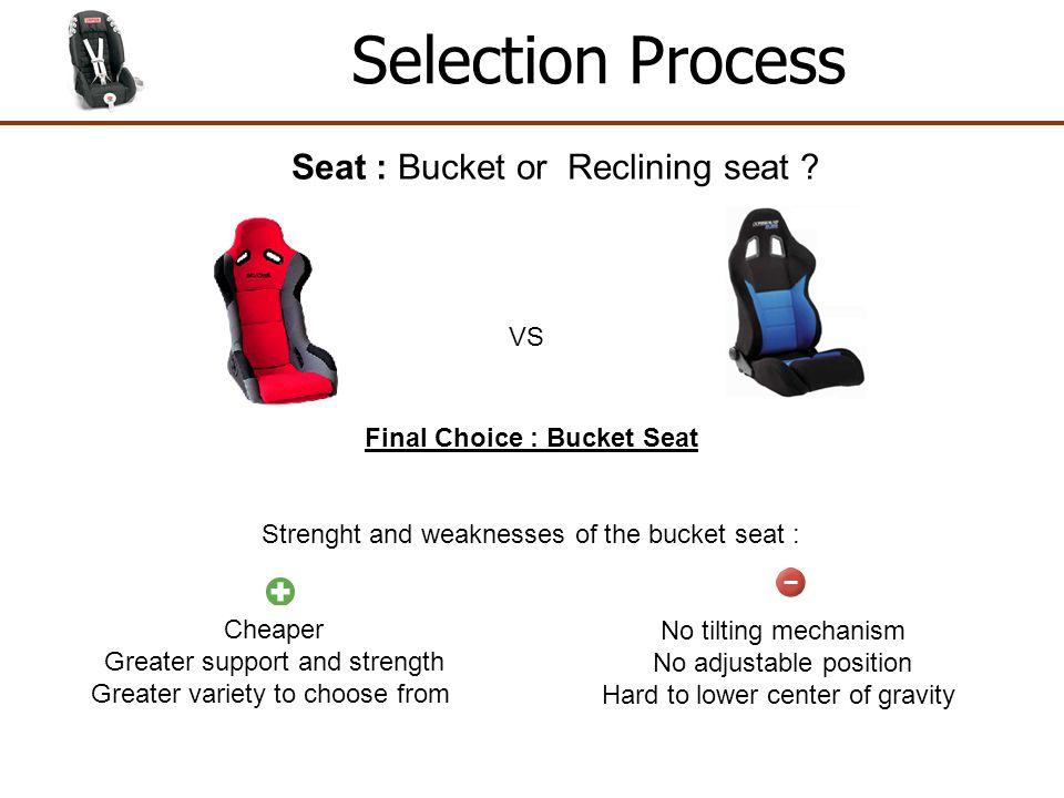 Selection Process Mounts : Side or Base mounts.