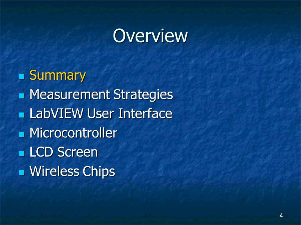 Overview Summary Summary Sensors Sensors LabVIEW LabVIEW Microcontroller Microcontroller LCD Screen LCD Screen Wireless Chips Wireless Chips 55