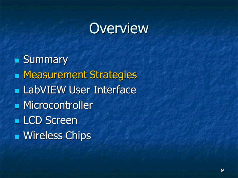Programming Phases A/D Converter A/D Converter RS-232 Interface RS-232 Interface RPM Counter RPM Counter Touchscreen Touchscreen All Together All Together 40