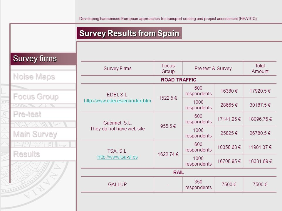Main Survey Results Pre-test Focus Group Survey firms Noise Maps Developing harmonised European approaches for transport costing and project assessment (HEATCO) Survey Results from Spain Survey Firms Focus Group Pre-test & Survey Total Amount ROAD TRAFFIC EDEI, S.L.