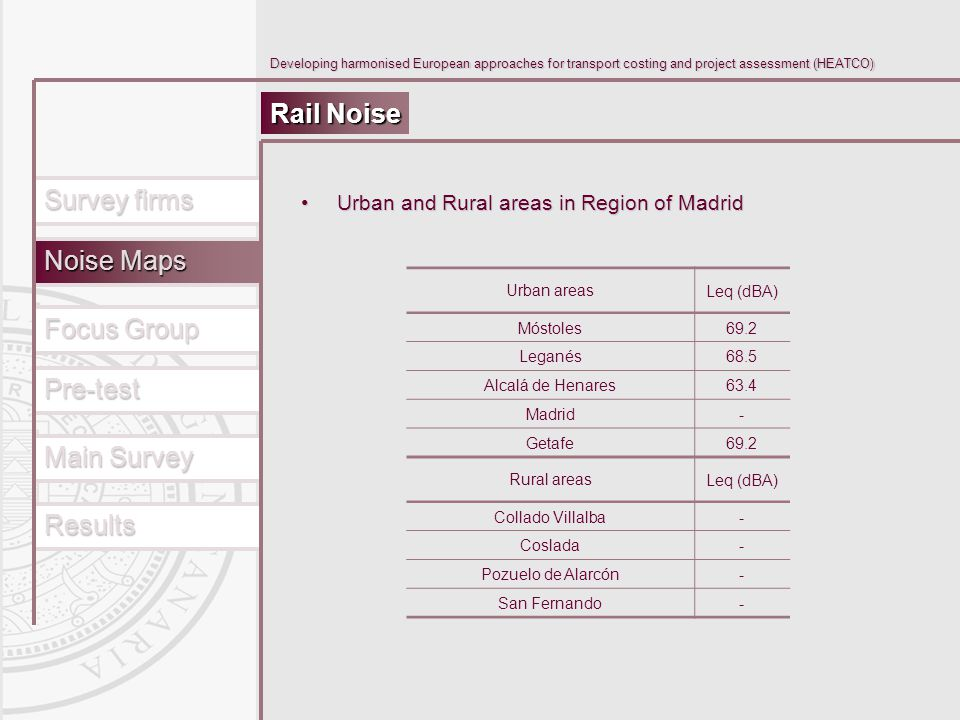 Main Survey Results Pre-test Focus Group Survey firms Noise Maps Developing harmonised European approaches for transport costing and project assessment (HEATCO) Rail Noise Urban areasLeq (dBA) Móstoles69.2 Leganés68.5 Alcalá de Henares63.4 Madrid- Getafe69.2 Rural areasLeq (dBA) Collado Villalba- Coslada- Pozuelo de Alarcón- San Fernando- Urban and Rural areas in Region of MadridUrban and Rural areas in Region of Madrid