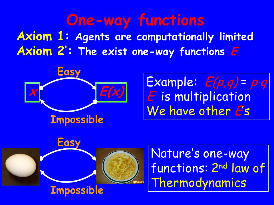 xE(x) Easy Impossible One-way functions Axiom 1: Agents are computationally limited Axiom 2: The exist one-way functions E Example: E(p,q) = p q E is