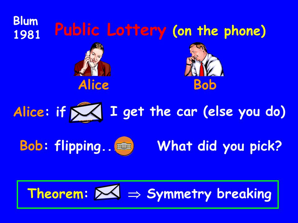 Public Lottery (on the phone) AliceBob Bob: flipping... You lost! Theorem: Symmetry breaking Alice: if I get the car (else you do) What did you pick?