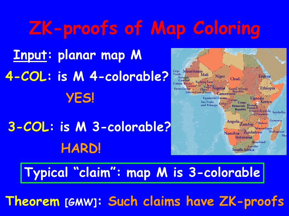 ZK-proofs of Map Coloring Input: planar map M 4-COL: is M 4-colorable? 3-COL: is M 3-colorable? YES! HARD! Typical claim: map M is 3-colorable Theorem