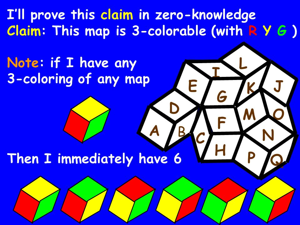 Q P F MO N L K J I H G E C B D A Ill prove this claim in zero-knowledge Claim: This map is 3-colorable (with R Y G ) Note: if I have any 3-coloring of