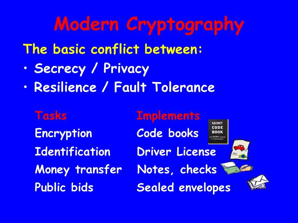 Identification / Passwords Public password file NameE (pswd)… aliceP alice =E (…)… aviP avi =E (einat)… bobP bob =E (…)… Computer: 1 checks if E (pswd)= P avi 2 erases password from screen login: avi password: einat