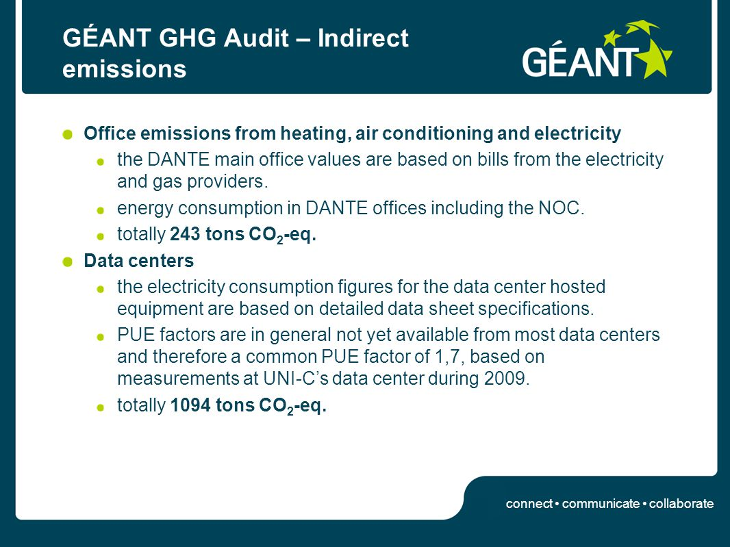 connect communicate collaborate GÉANT GHG Audit – Indirect emissions Office emissions from heating, air conditioning and electricity the DANTE main office values are based on bills from the electricity and gas providers.