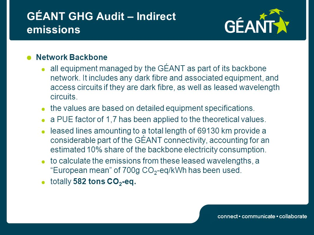 connect communicate collaborate GÉANT GHG Audit – Indirect emissions Network Backbone all equipment managed by the GÉANT as part of its backbone netwo