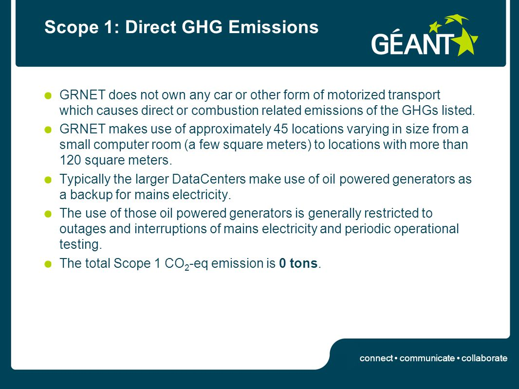 connect communicate collaborate Scope 1: Direct GHG Emissions GRNET does not own any car or other form of motorized transport which causes direct or c