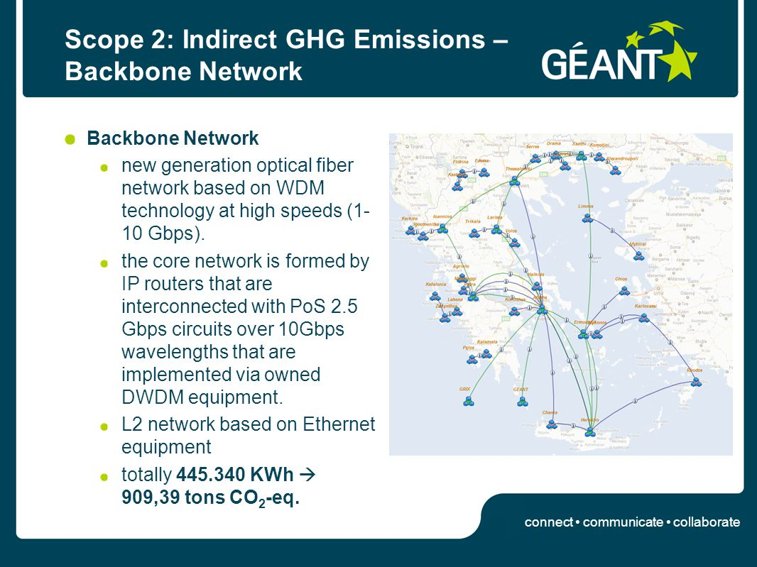 connect communicate collaborate Scope 2: Indirect GHG Emissions – Backbone Network Backbone Network new generation optical fiber network based on WDM