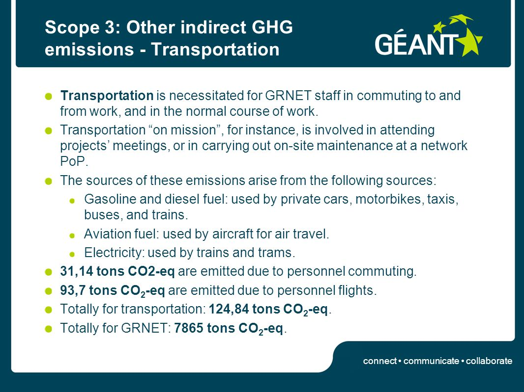 connect communicate collaborate Scope 3: Other indirect GHG emissions - Transportation Transportation is necessitated for GRNET staff in commuting to and from work, and in the normal course of work.
