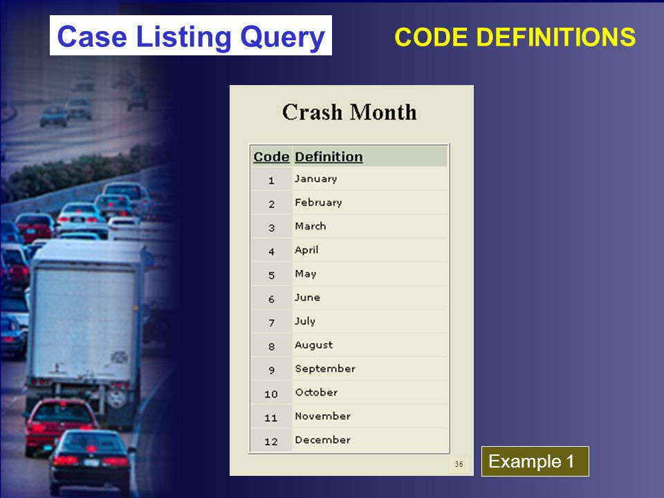 CODE DEFINITIONS Example 1 Case Listing Query 36
