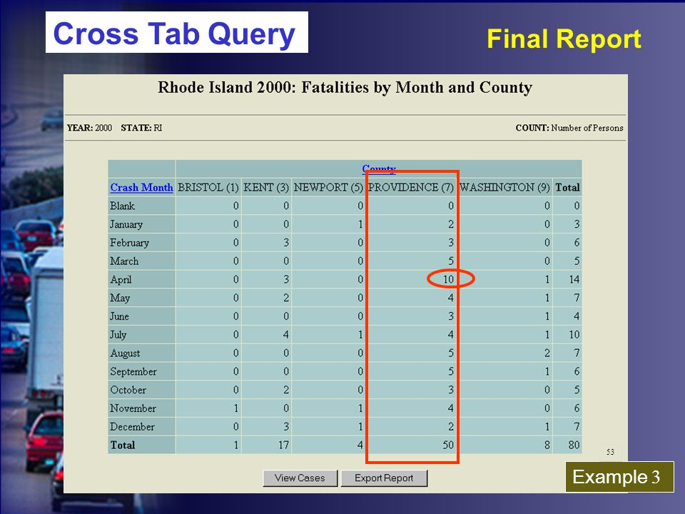 Final Report Example 3 Cross Tab Query 53