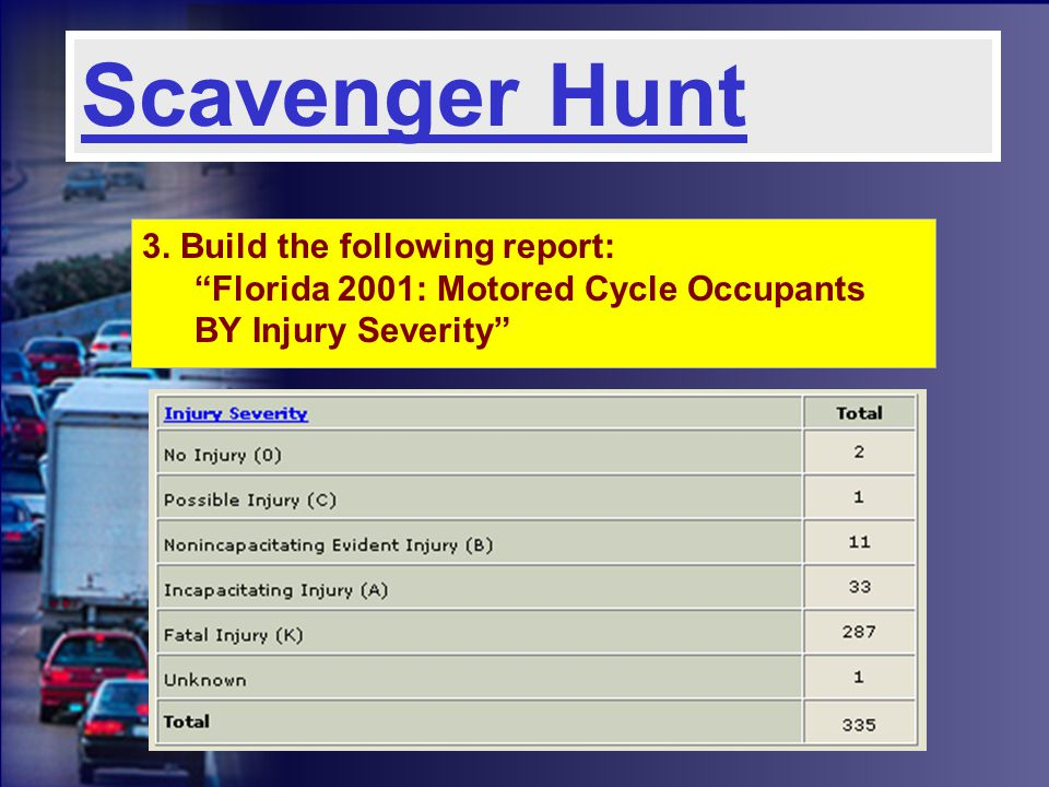 3. Build the following report: Florida 2001: Motored Cycle Occupants BY Injury Severity Scavenger Hunt