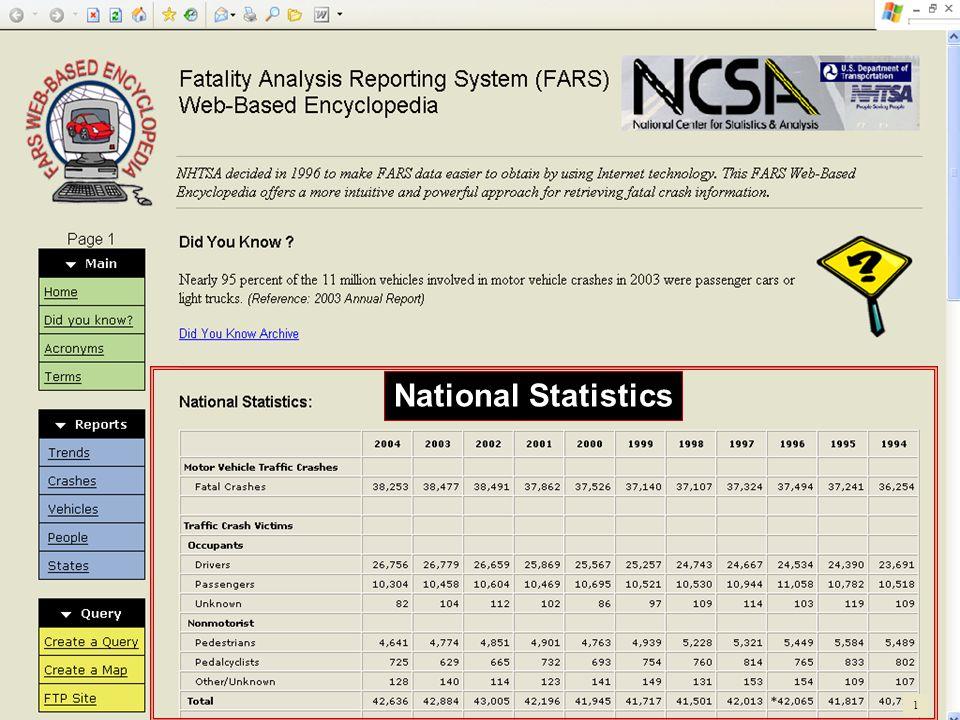 National Statistics 1