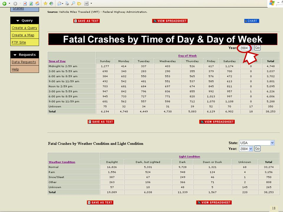 Fatal Crashes by Time of Day & Day of Week