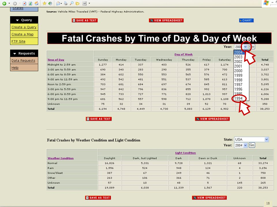 18 Fatal Crashes by Time of Day & Day of Week