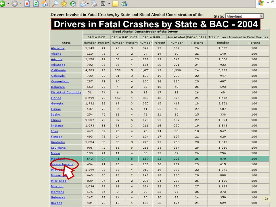 Drivers in Fatal Crashes by State & BAC - 2004 26