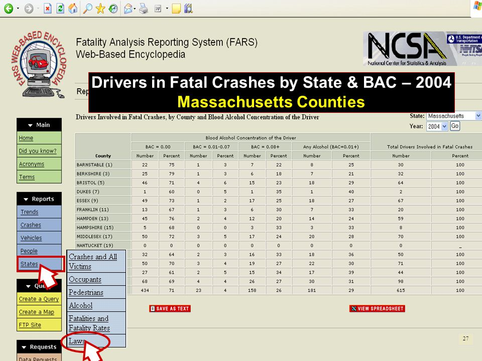 Drivers in Fatal Crashes by State & BAC – 2004 Massachusetts Counties 27