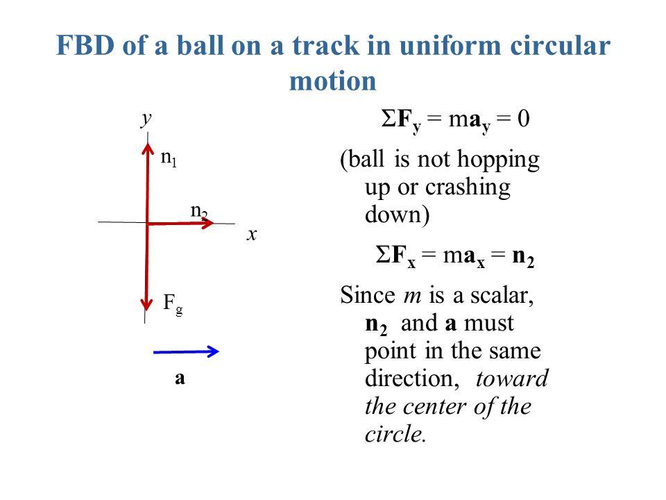 FBD of a ball on a track in uniform circular motion ΣF y = ma y = 0 (ball is not hopping up or crashing down) ΣF x = ma x = n 2 Since m is a scalar, n