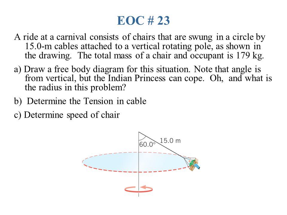 EOC # 23 A ride at a carnival consists of chairs that are swung in a circle by 15.0-m cables attached to a vertical rotating pole, as shown in the dra
