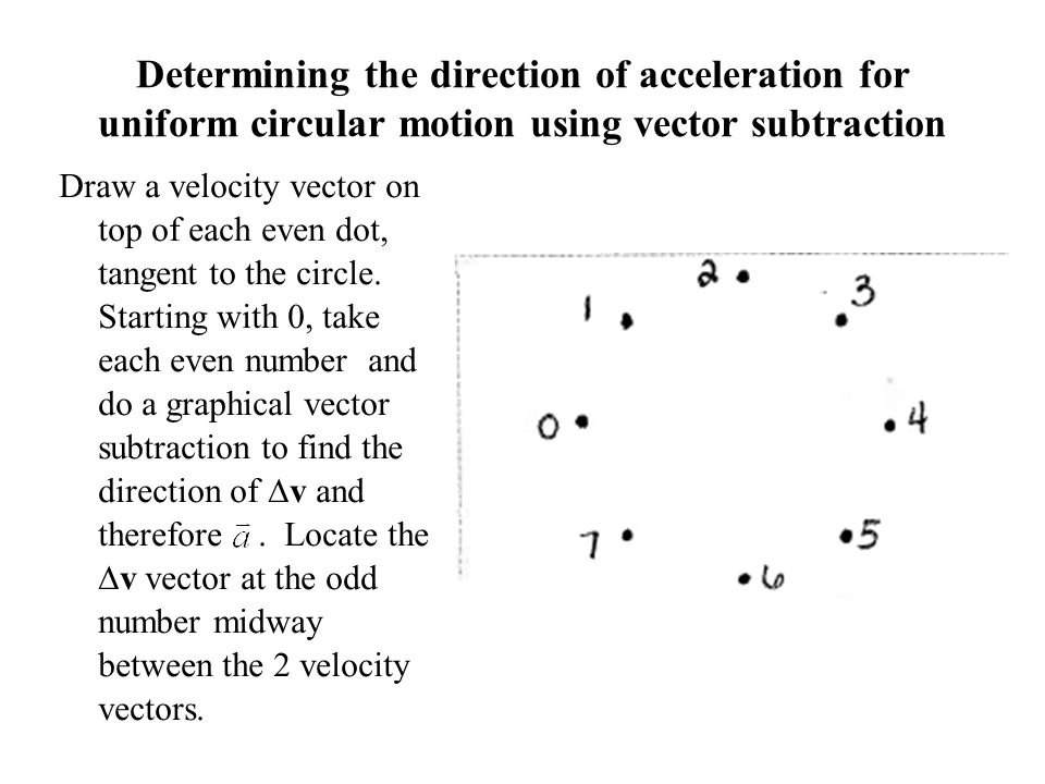Determining the direction of acceleration for uniform circular motion using vector subtraction Draw a velocity vector on top of each even dot, tangent