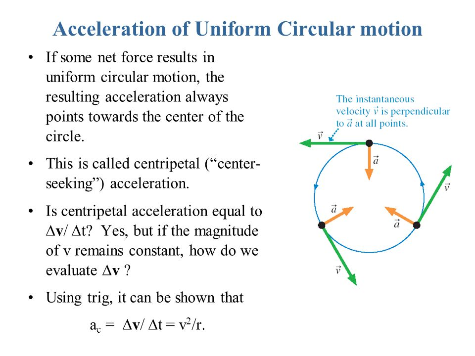 Acceleration of Uniform Circular motion If some net force results in uniform circular motion, the resulting acceleration always points towards the cen