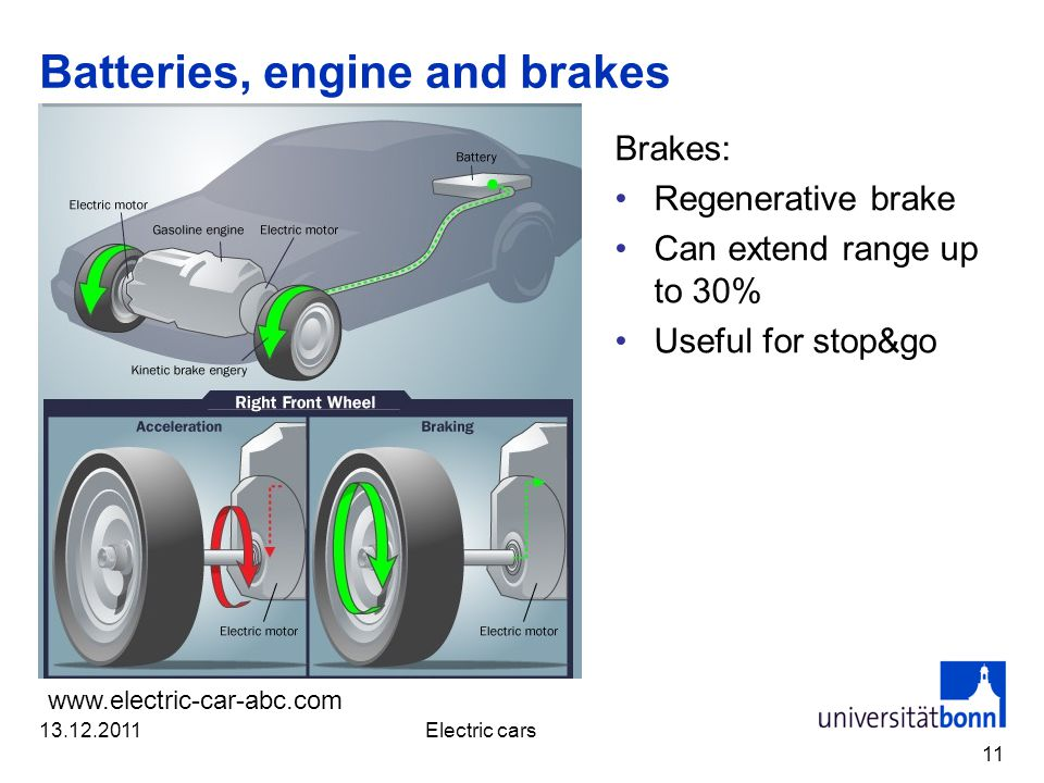 Batteries, engine and brakes Brakes: Regenerative brake Can extend range up to 30% Useful for stop&go 11 www.electric-car-abc.com 13.12.2011Electric cars