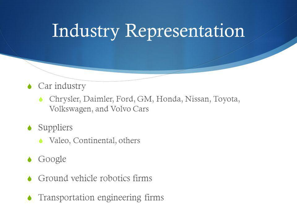 Industry Representation Car industry Chrysler, Daimler, Ford, GM, Honda, Nissan, Toyota, Volkswagen, and Volvo Cars Suppliers Valeo, Continental, othe