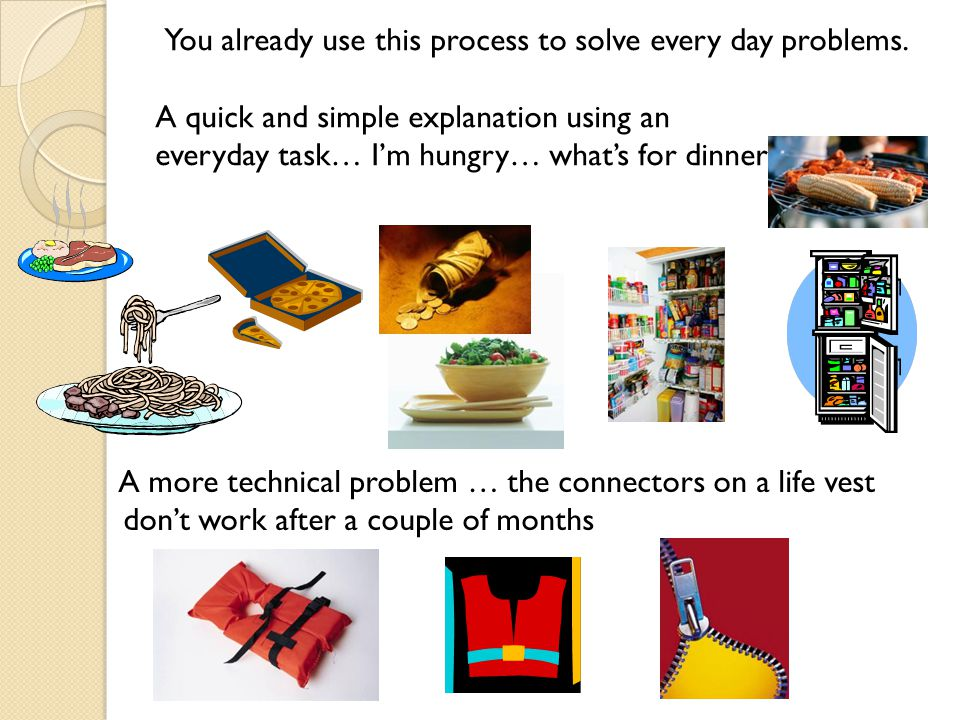 You already use this process to solve every day problems.