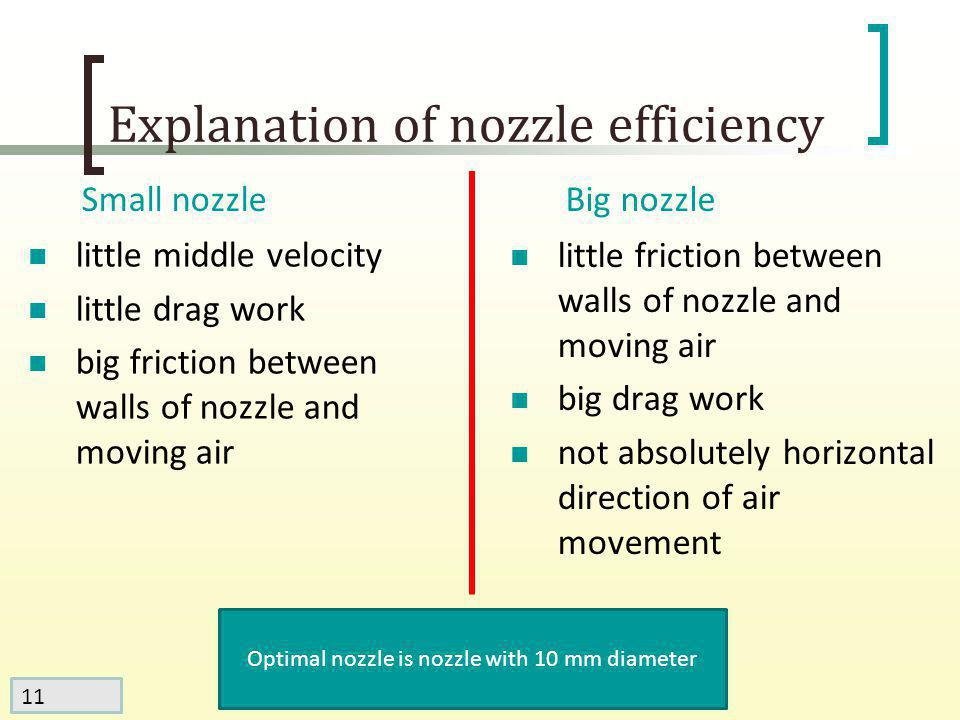 11 Explanation of nozzle efficiency little middle velocity little drag work big friction between walls of nozzle and moving air little friction between walls of nozzle and moving air big drag work not absolutely horizontal direction of air movement Optimal nozzle is nozzle with 10 mm diameter Small nozzleBig nozzle