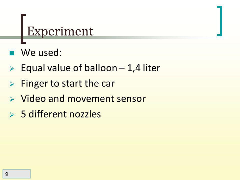 10 Investigation of influence of nozzle diameter