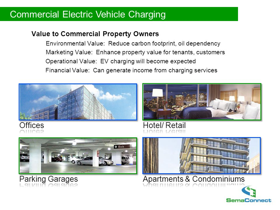 Commercial Electric Vehicle Charging Value to Commercial Property Owners Environmental Value: Reduce carbon footprint, oil dependency Marketing Value: Enhance property value for tenants, customers Operational Value: EV charging will become expected Financial Value: Can generate income from charging services