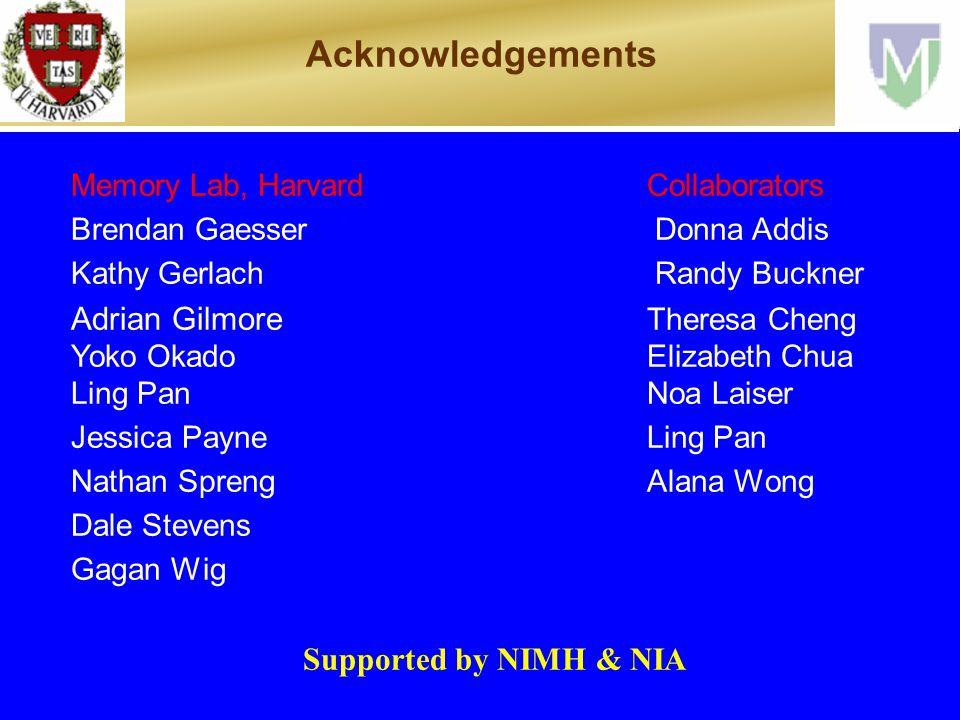 Acknowledgements Memory Lab, HarvardCollaborators Brendan Gaesser Donna Addis Kathy Gerlach Randy Buckner Adrian Gilmore Theresa Cheng Yoko OkadoEliza