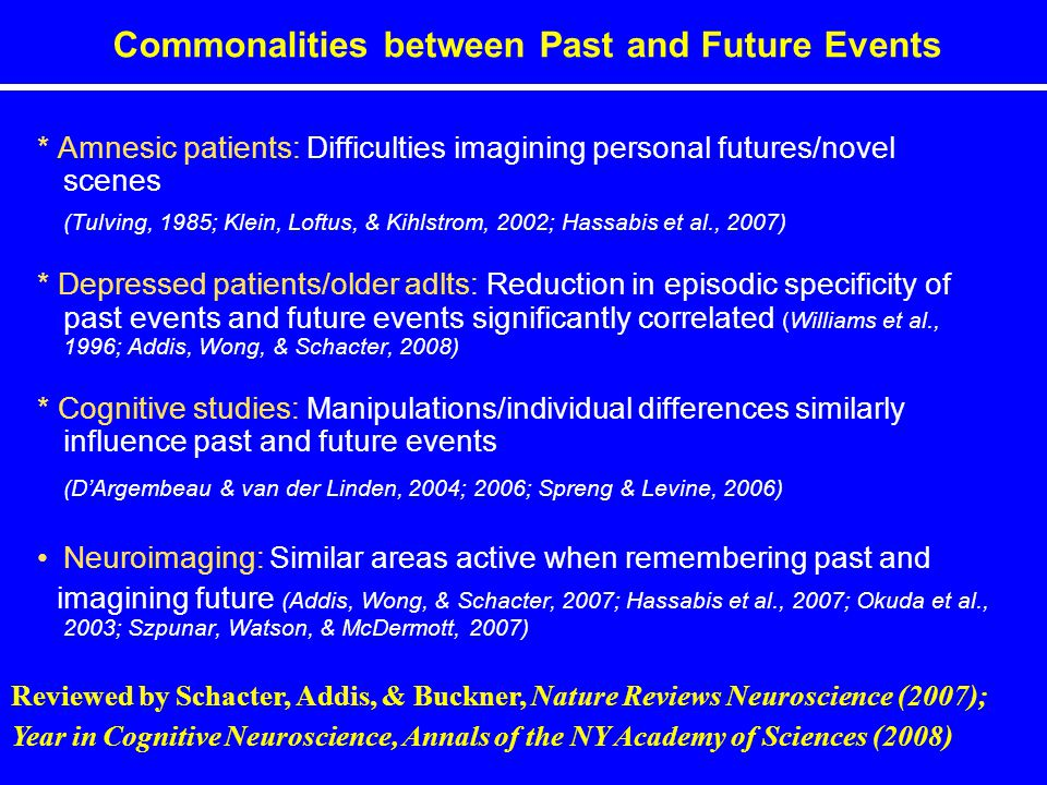 * Amnesic patients: Difficulties imagining personal futures/novel scenes (Tulving, 1985; Klein, Loftus, & Kihlstrom, 2002; Hassabis et al., 2007) * Depressed patients/older adlts: Reduction in episodic specificity of past events and future events significantly correlated (Williams et al., 1996; Addis, Wong, & Schacter, 2008) * Cognitive studies: Manipulations/individual differences similarly influence past and future events (DArgembeau & van der Linden, 2004; 2006; Spreng & Levine, 2006) Neuroimaging: Similar areas active when remembering past and imagining future (Addis, Wong, & Schacter, 2007; Hassabis et al., 2007; Okuda et al., 2003; Szpunar, Watson, & McDermott, 2007) Commonalities between Past and Future Events Reviewed by Schacter, Addis, & Buckner, Nature Reviews Neuroscience (2007); Year in Cognitive Neuroscience, Annals of the NY Academy of Sciences (2008)