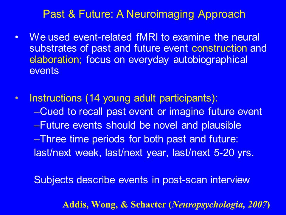 We used event-related fMRI to examine the neural substrates of past and future event construction and elaboration; focus on everyday autobiographical events Instructions (14 young adult participants): –Cued to recall past event or imagine future event –Future events should be novel and plausible –Three time periods for both past and future: last/next week, last/next year, last/next 5-20 yrs.