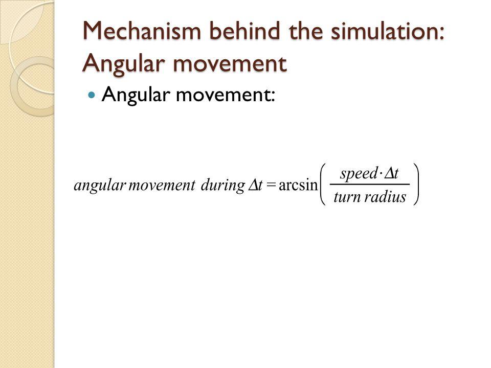 Mechanism behind the simulation: Angular movement Angular movement:
