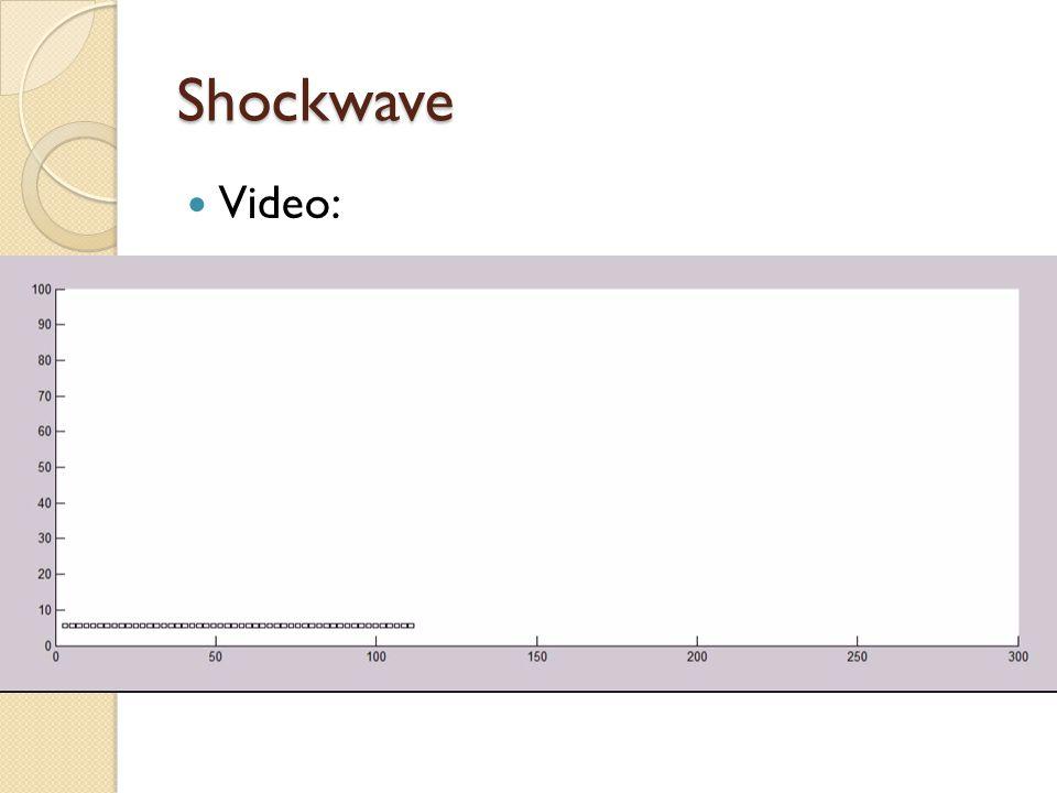 Shockwave Video: