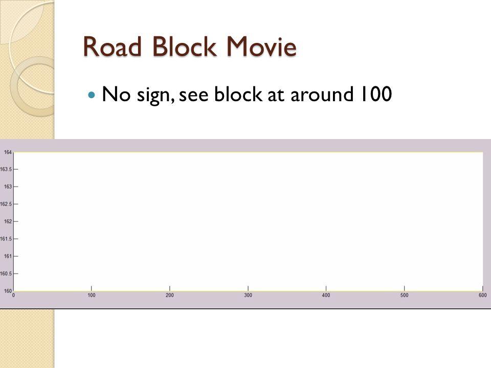 Road Block Movie No sign, see block at around 100