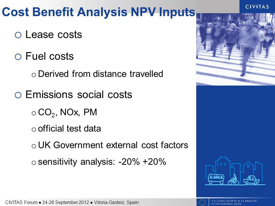 Cost Benefit Analysis NPV Inputs o Lease costs o Fuel costs o Derived from distance travelled o Emissions social costs o CO 2, NOx, PM o official test data o UK Government external cost factors o sensitivity analysis: -20% +20% CIVITAS Forum 24-26 September 2012 Vitoria-Gasteiz, Spain