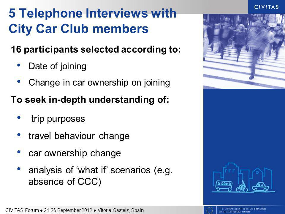 5 Telephone Interviews with City Car Club members 16 participants selected according to: Date of joining Change in car ownership on joining To seek in