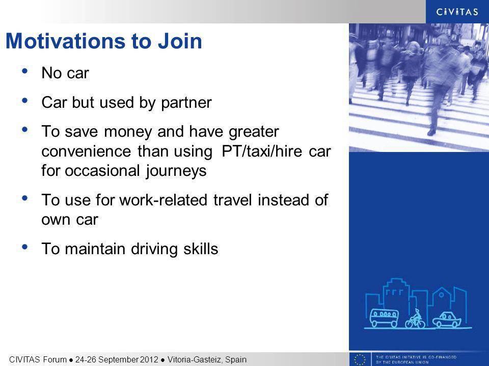 Motivations to Join No car Car but used by partner To save money and have greater convenience than using PT/taxi/hire car for occasional journeys To use for work-related travel instead of own car To maintain driving skills CIVITAS Forum 24-26 September 2012 Vitoria-Gasteiz, Spain
