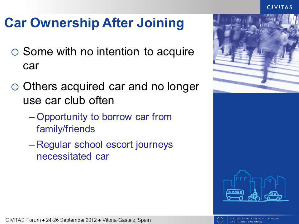 Car Ownership After Joining o Some with no intention to acquire car o Others acquired car and no longer use car club often –Opportunity to borrow car from family/friends –Regular school escort journeys necessitated car CIVITAS Forum 24-26 September 2012 Vitoria-Gasteiz, Spain