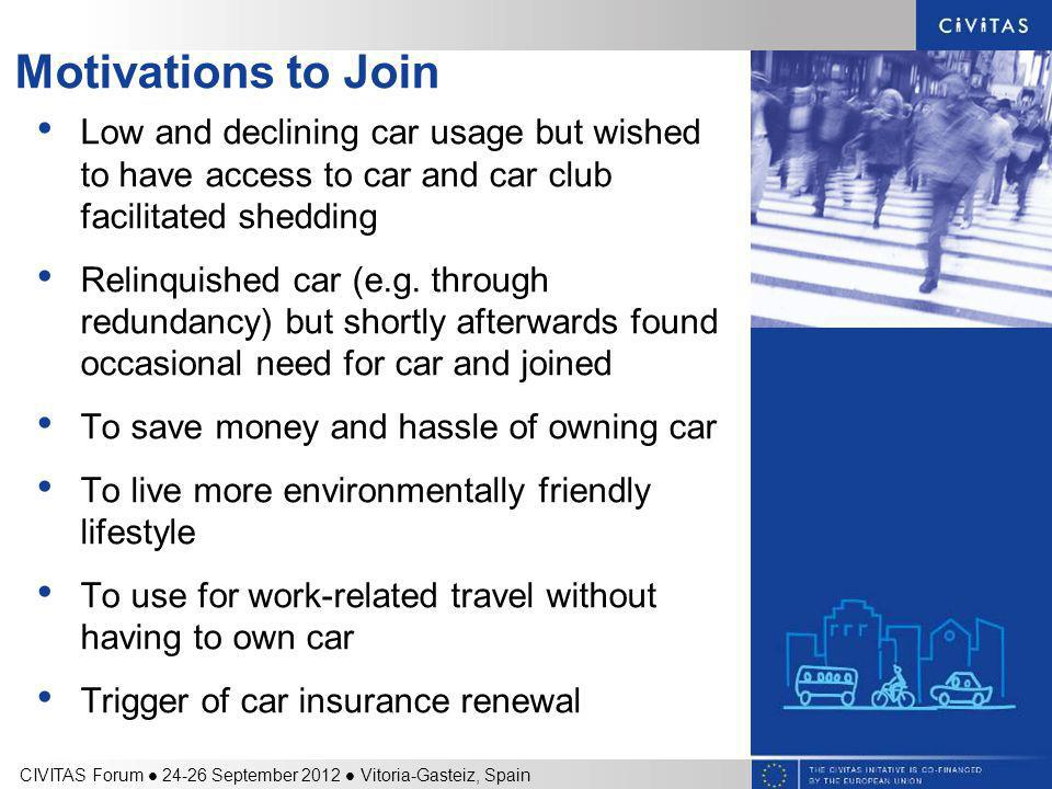 Motivations to Join Low and declining car usage but wished to have access to car and car club facilitated shedding Relinquished car (e.g.